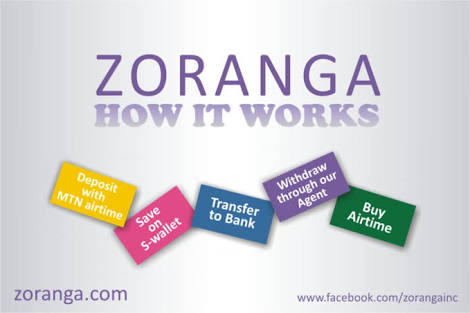 Reviewing Zoranga – Features And If Trusted » News,Business, Entertainment,Reviews And Tech How Tos